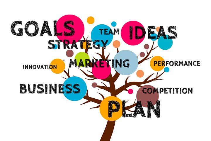 Idee per crescere e migliorare